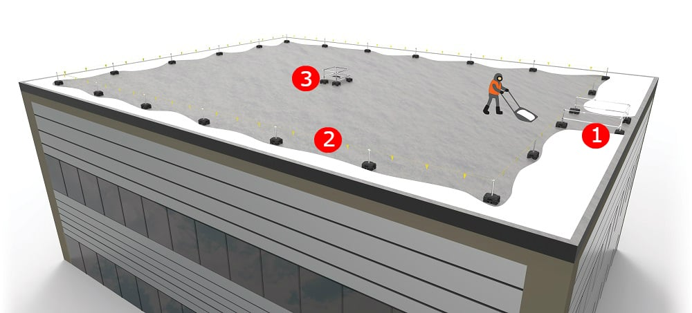 Roof Fall Protection Flat Snow Removal Solutions