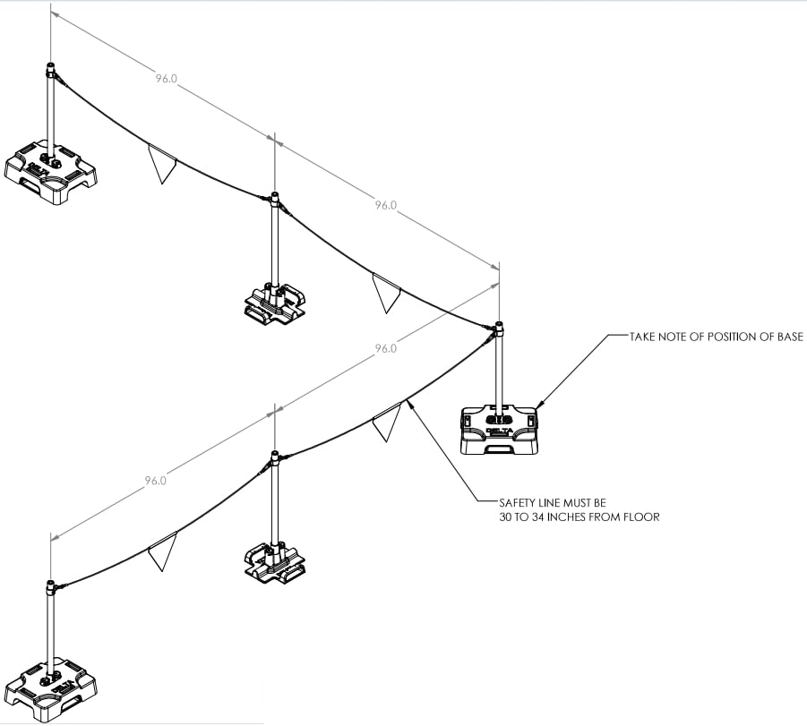 Technical drawing of roof warning line system, RSST compliant