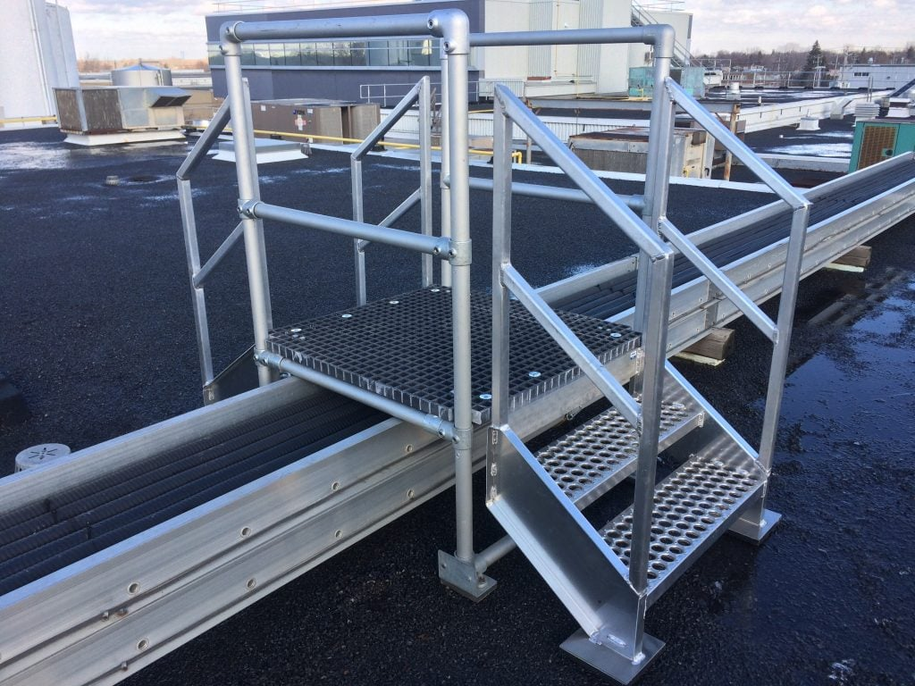 Crossover And Step Over Platforms How To Avoid Hazardous