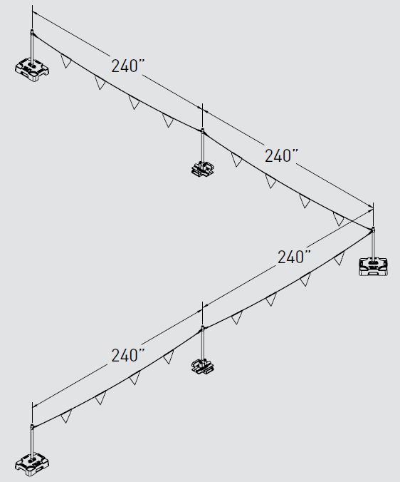 A permanent warning line setup for fall protection